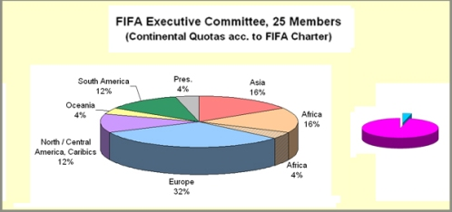Fifa_Exekutiv_en