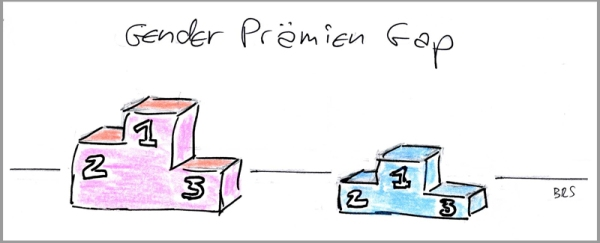 schspin-gender-praemien-gap