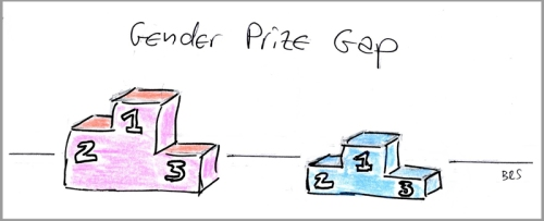 schspin-gender-prize-gap